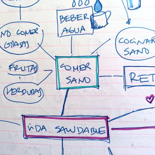 operacion-bikini-bocetos-mapa-conceptos-1