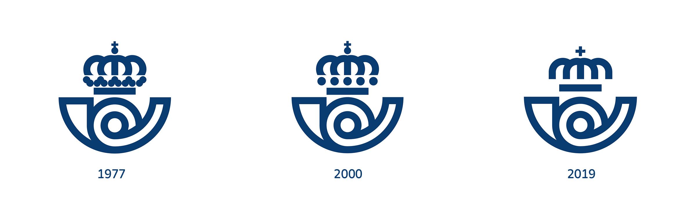Evolución del logo de Correos 1977-2019